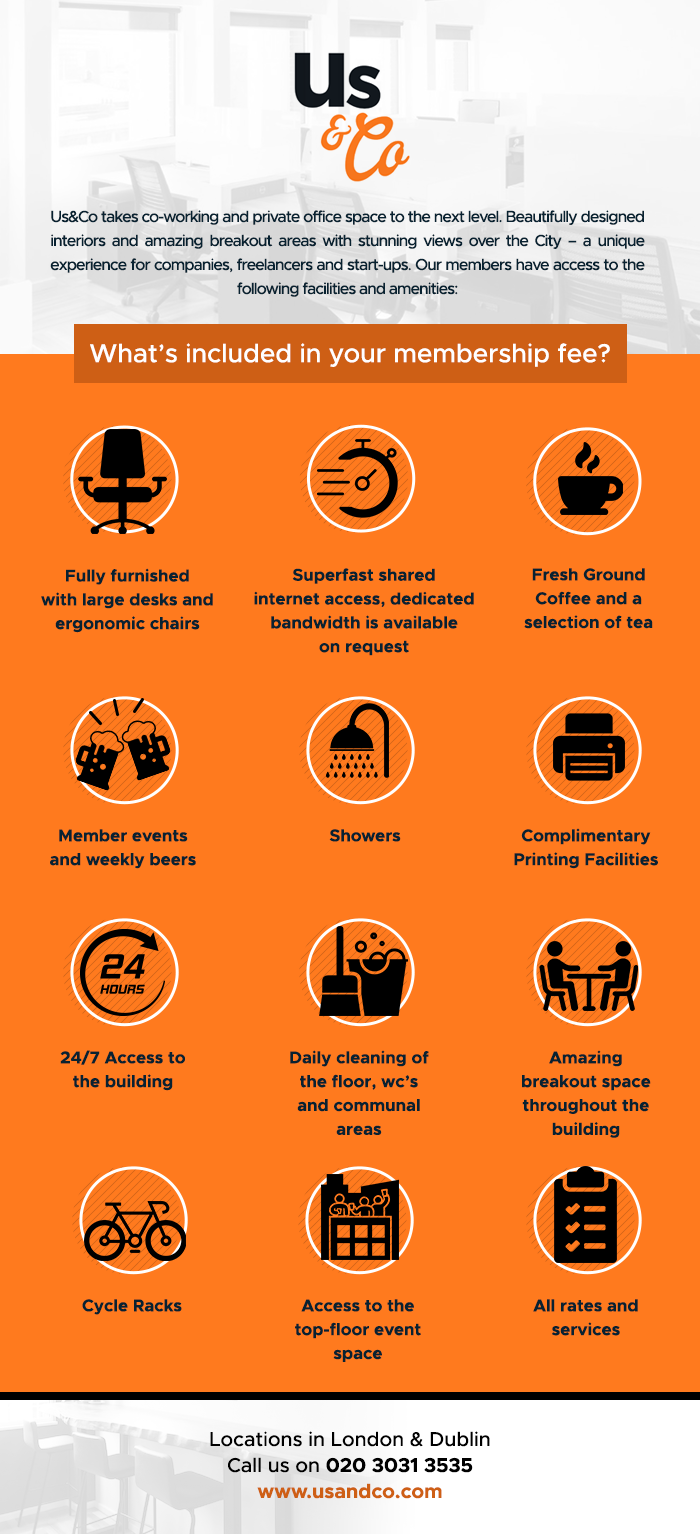 Infographic Of The Inclusions Of Us And Co's Co-Working Memberships